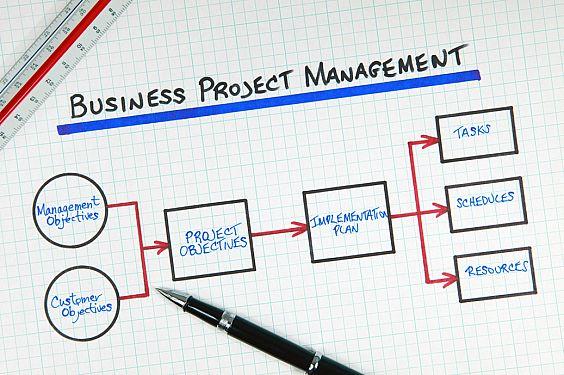 project mamagement